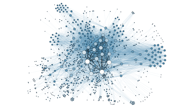 Image caption: A graph of a social network.